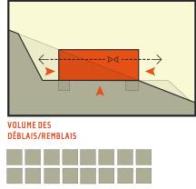 le terrassement d couvrez tout ce qu 39 il y a savoir sur. Black Bedroom Furniture Sets. Home Design Ideas